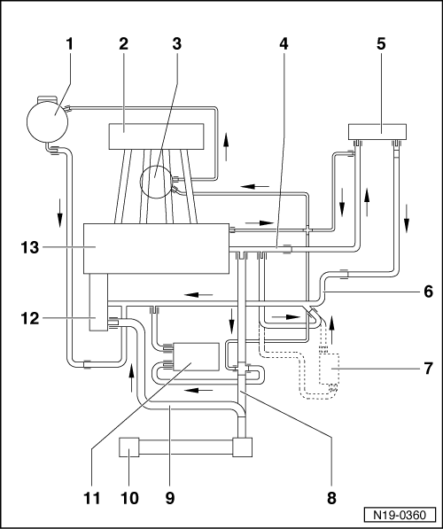 Volkswagen Cooling System Diagram likewise Leak Detection Valve in addition Diesel Suv Cars besides Vw Jetta Cooling System Diagram together with 2004 Subaru Forester Transmission. on p 0900c152801c00e9