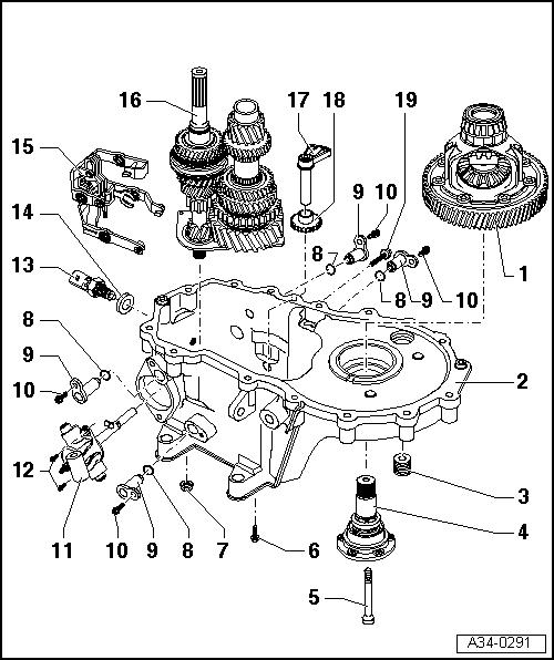 volkswagen workshop manuals u003e golf mk4 u003e power transmission u003e 5 rh workshop manuals com Volkswagen Golf MK3 Volkswagen Golf Mk7