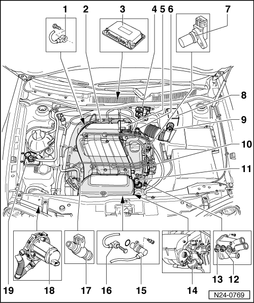 Servicing injection system on auto ignition diagram