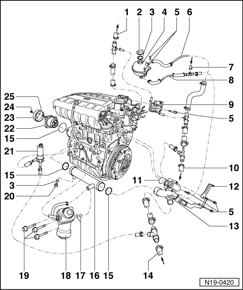Assembly_overview_parts_of_cooling_system_engine_side on 2003 Vw Jetta Wiring Diagram