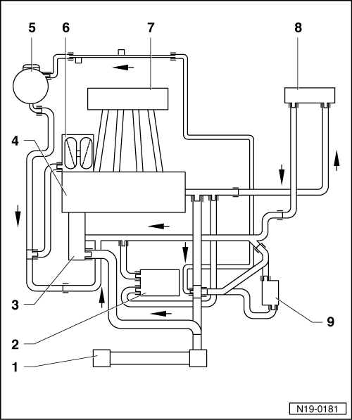 Mk4 Cooling System Diagram on 2006 cadillac wiring diagrams