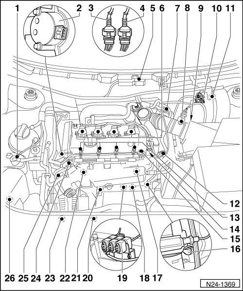 Fitting Locations Overview Wiring Diagram Fuse Box