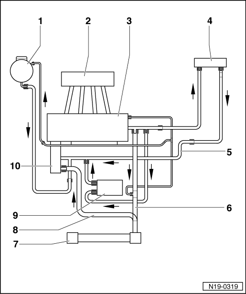 Vehicles_with_manual_gearbox_engine_codes_ajm_asz_atd_auy on 2 To 4 Cylinder Engine Block Diagram