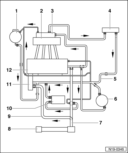 483151866245656158 in addition Volvo Nox Sensor Location together with 2001 Saab 9 5 Engine Diagram in addition Cummins system diagrams in addition 422494008773161421. on kenworth coolant temp sensor