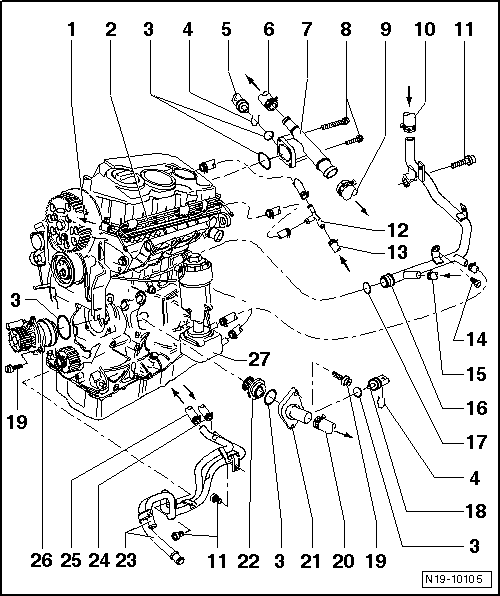 volkswagen workshop manuals > golf mk > power unit > cylinder power unit > 4 cylinder diesel engine 2 0 l engine 2 valve tdi > engine cooling > parts of cooling system > parts of cooling system engine side