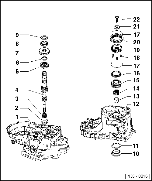 Gear Shaft Assembly Shaft Assembly Overview