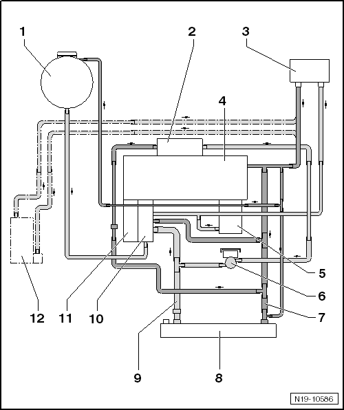 volkswagen engine cooling diagram all wiring diagram 2000 Jaguar XJR Cooling System Diagram