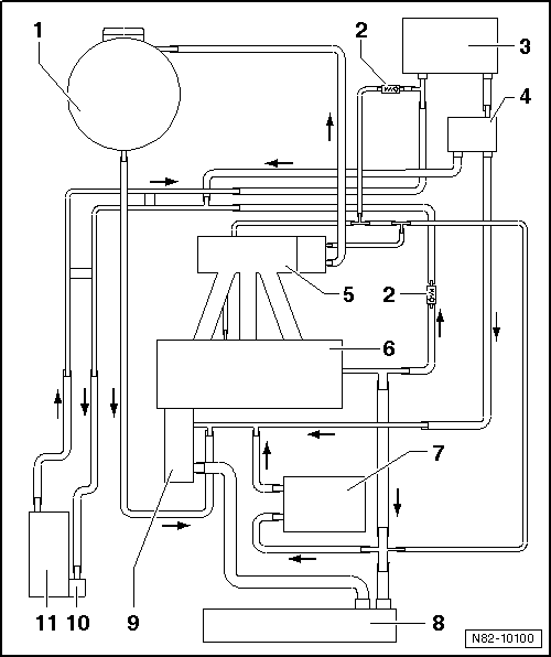 engine oil page diagram direction flow  engine  free
