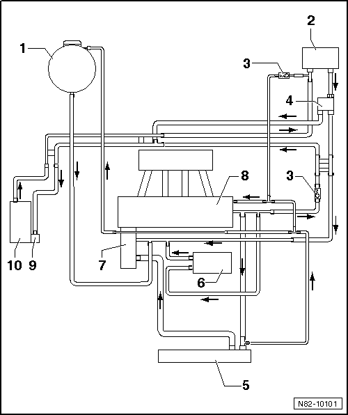 heater coolant diagram