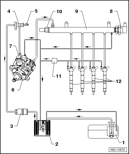 volkswagen workshop manuals u003e golf mk6 u003e power unit u003e 4 cylinder rh workshop manuals com vw t5 fuel system diagram vw tdi fuel system diagram