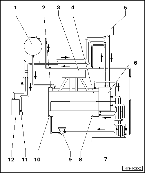 Volkswagen Engine Cooling Diagram on wasserboxer engine diagram
