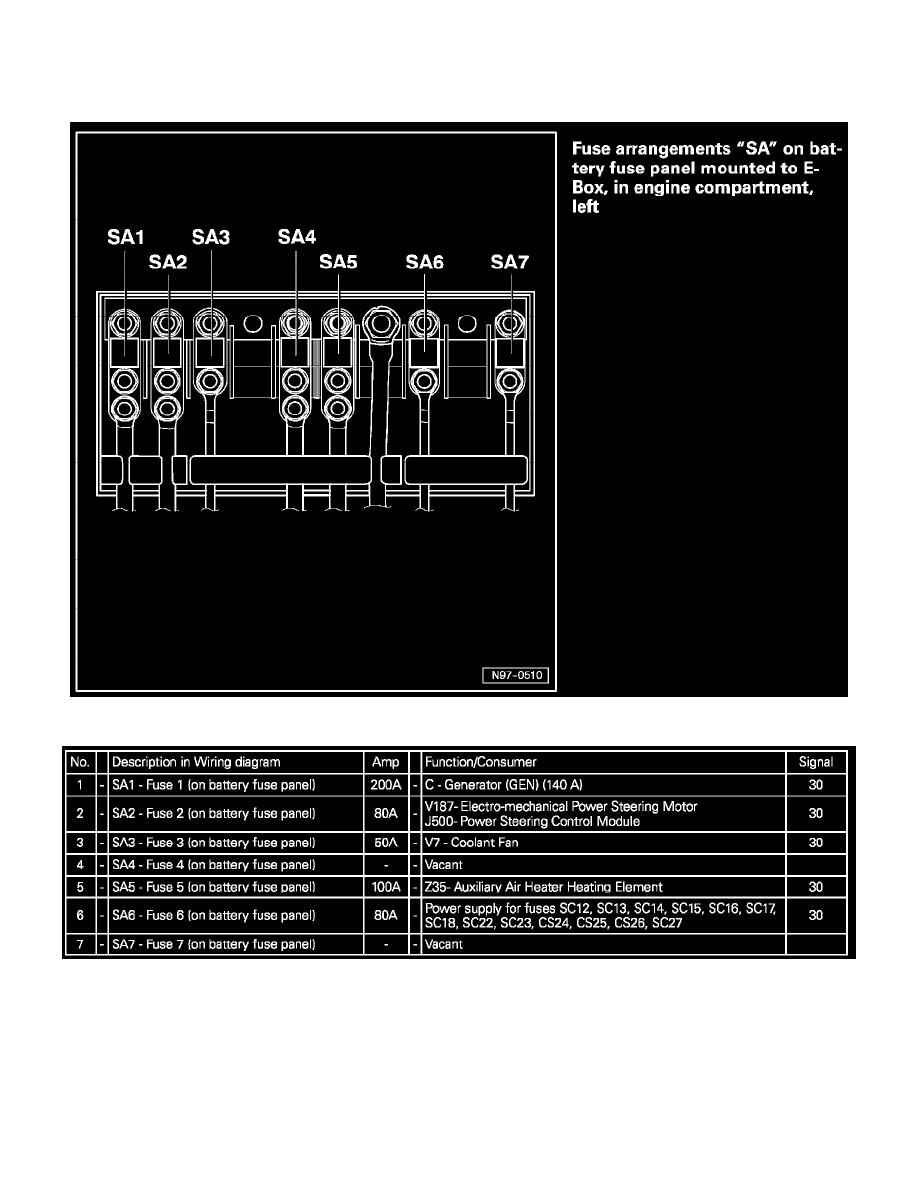 Volkswagen Workshop Manuals Jetta L4 19l Dsl Turbo Brm 2006 3 Fuse Box Power And Ground Distribution Component Information Locations Relay Arrangements From May 2005 Up To June Page 5854