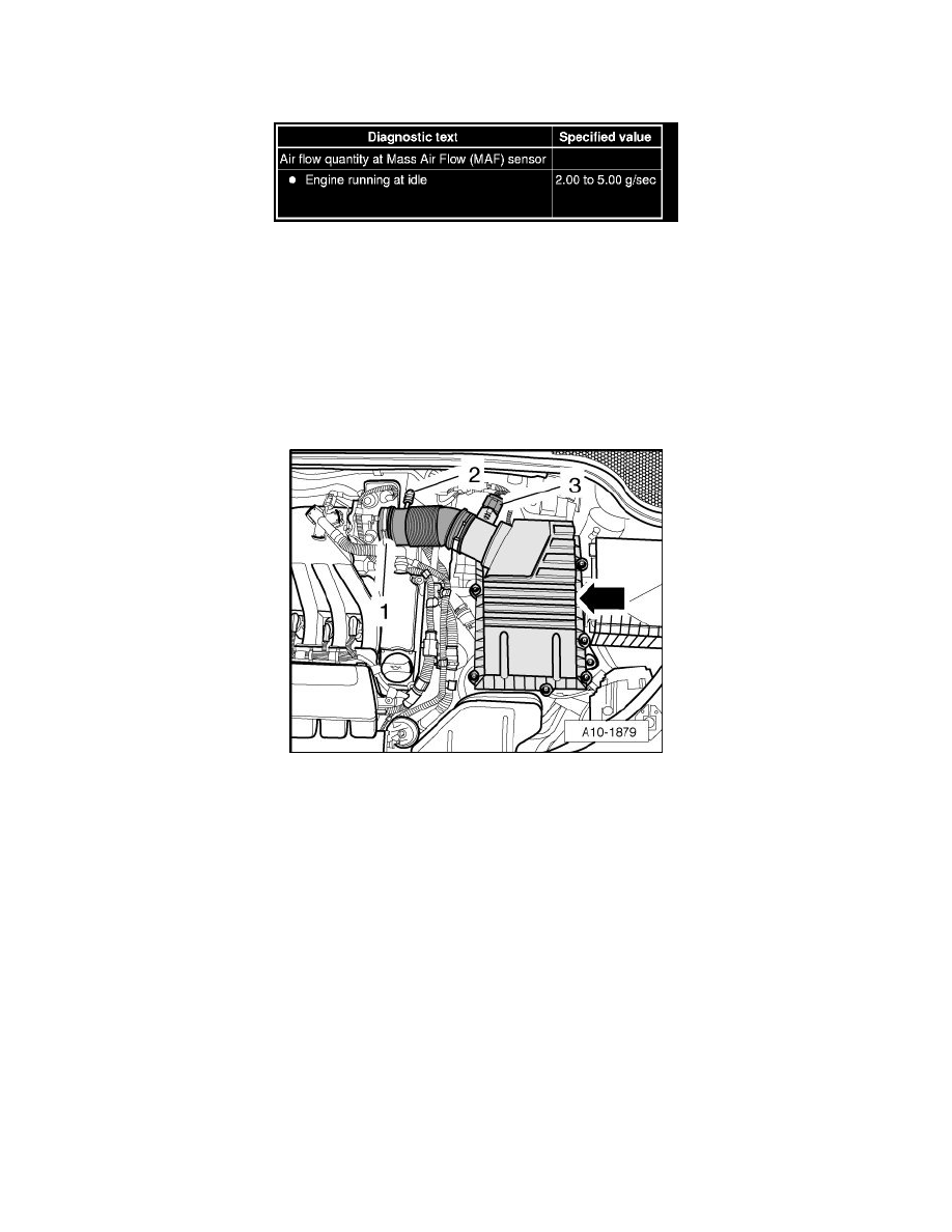 Volkswagen Workshop Manuals Passat V6 36l Blv 2006 Vw Engine Diagram Computers And Control Systems Sensors Switches Air Flow Meter Sensor Component Information Diagrams Page