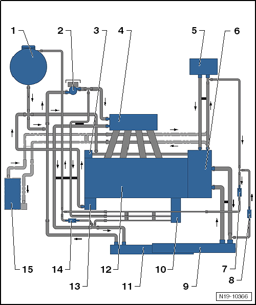 vw t25 cooling system diagram vw image wiring diagram similiar volkswagen cooling system diagram keywords on vw t25 cooling system diagram