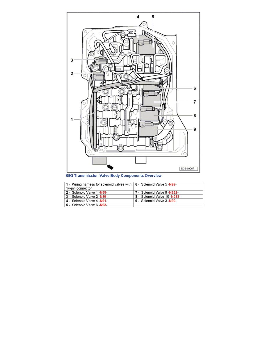 96 Honda Accord Fuse Diagram Reveolution Of Wiring Box Transmission Get Free 1996