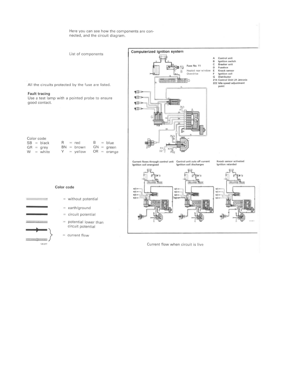 volvo 240 instrument panel wiring diagram volvo 240 oil