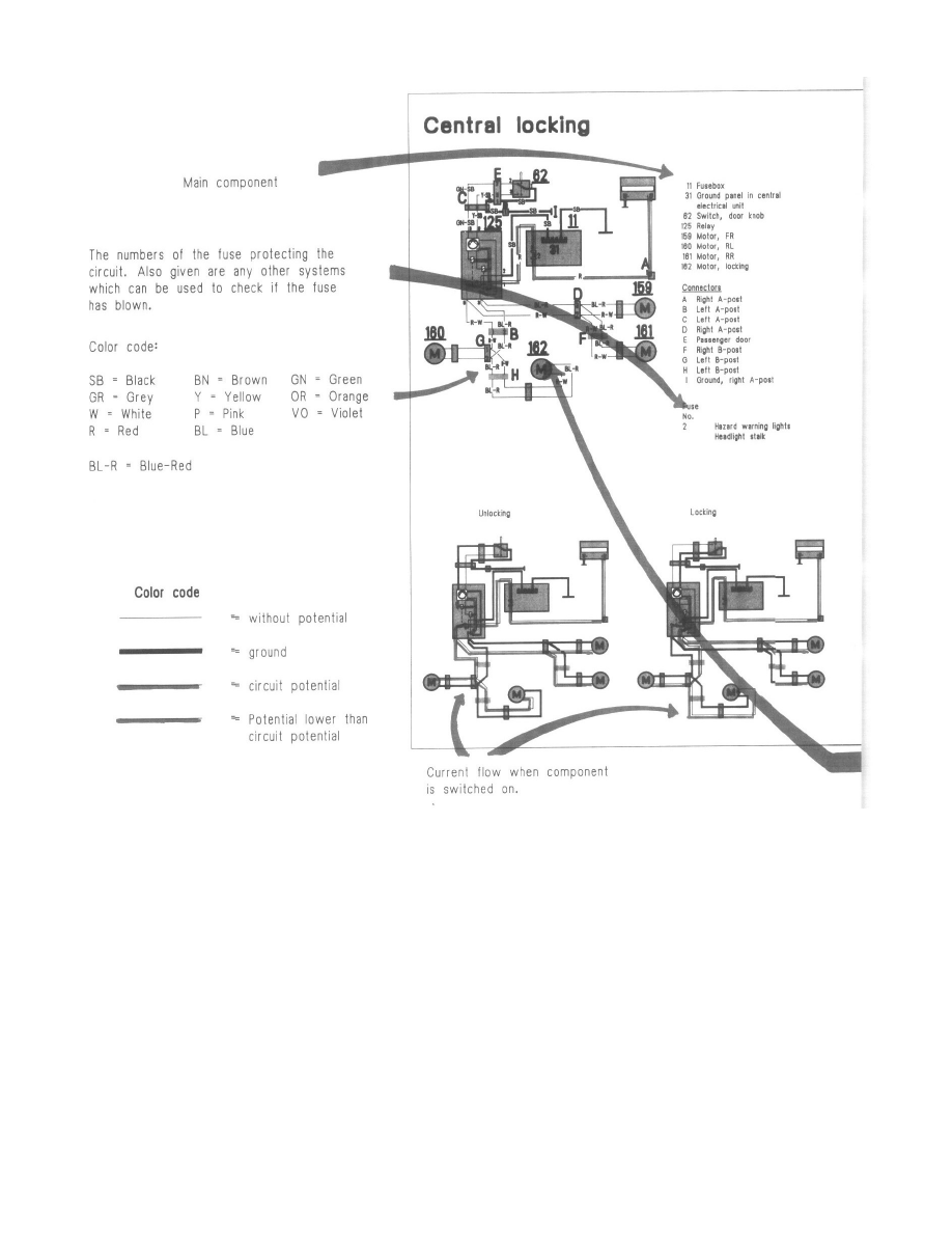 1986 Volvo 740 Wiring Diagram Engine Diagram And Wiring