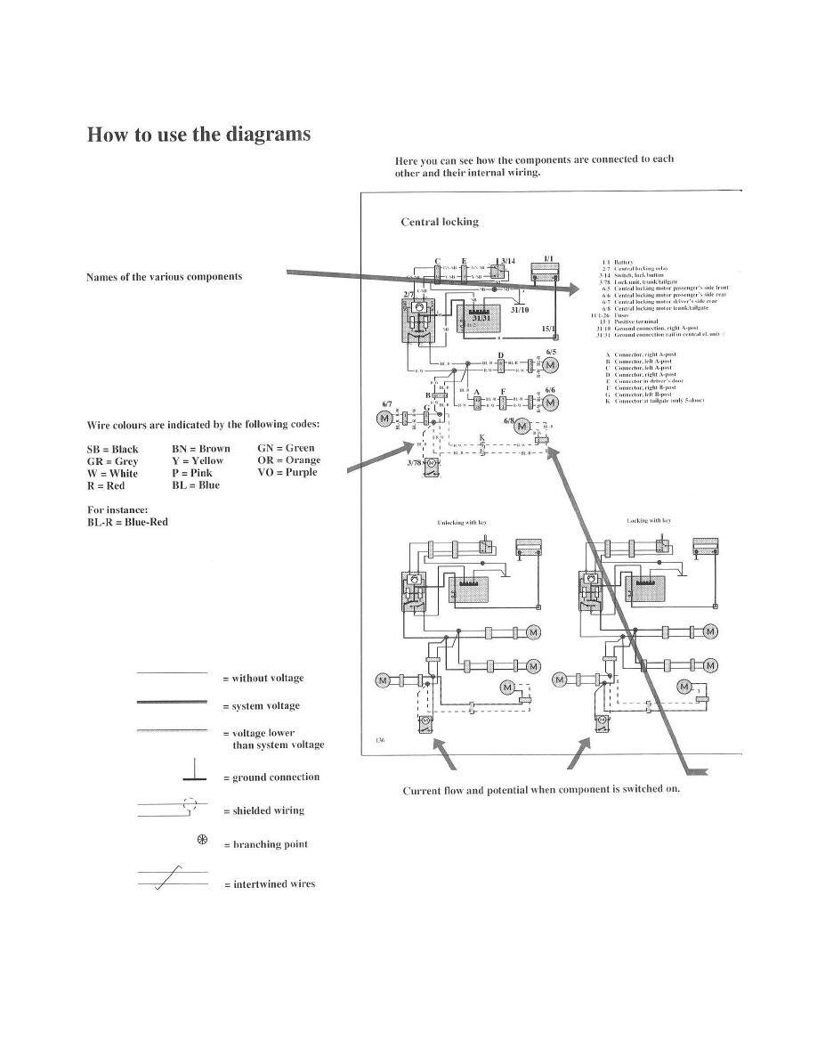 Page 0001 volvo workshop manuals \u003e 940 l4 2 3l sohc vin 88 b230f (1992 1991 volvo 940 wiring diagram at gsmx.co