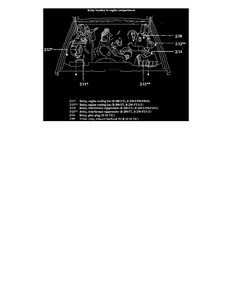 engine, cooling and exhaust > engine > sensors and switches - engine > oil  pressure sender > component information > diagrams > diagram information  and