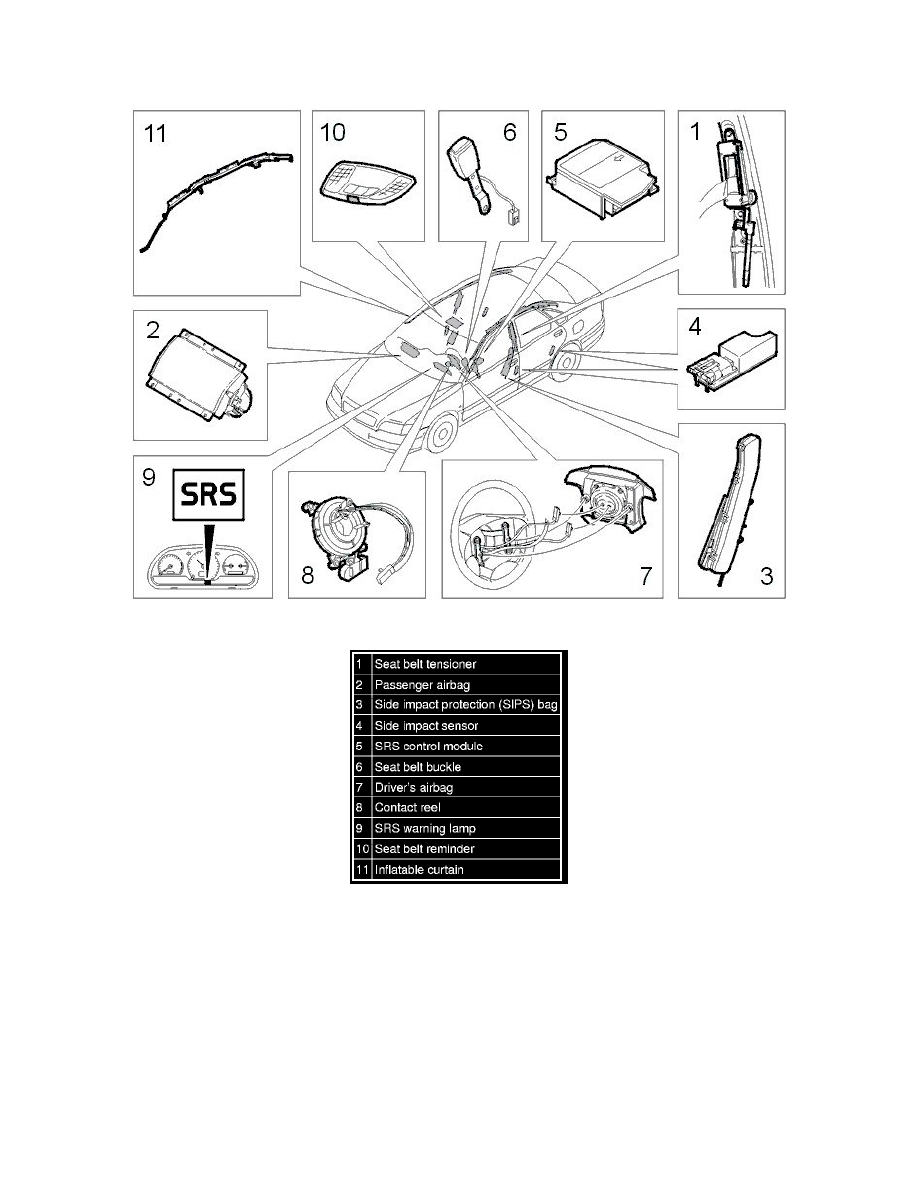 Volvo Workshop Manuals S40 L4 19l Turbo Vin 29 B4204t3 2001 Sensor Location Relays And Modules Restraint Systems Air Bag Control Module Component Information Locations