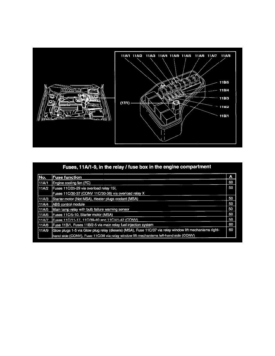 Diagram 2006 Freightliner M2 Fuse Locations New Era Of