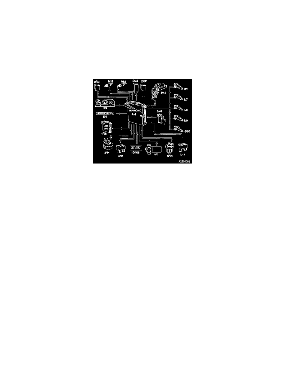 Volvo Workshop Manuals S70 T5 L5 23l Turbo Vin 53 B5234t3 1998 Engine Diagram Relays And Modules Powertrain Management Computers Control Systems Module Component